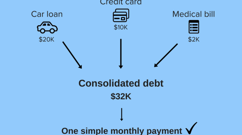 10 Simple Ways to Save Money For Your Debt Settlement Program